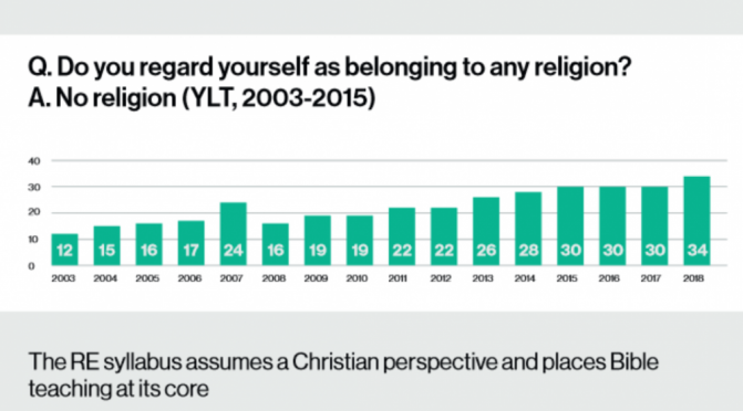 Part of the new UU report's infographic